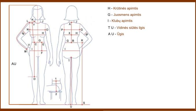 Moteriškų rūbų dydžių lentelė